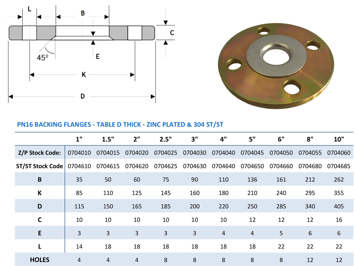 Backing Flange Back Up Flange Manufacturers Ss Backing