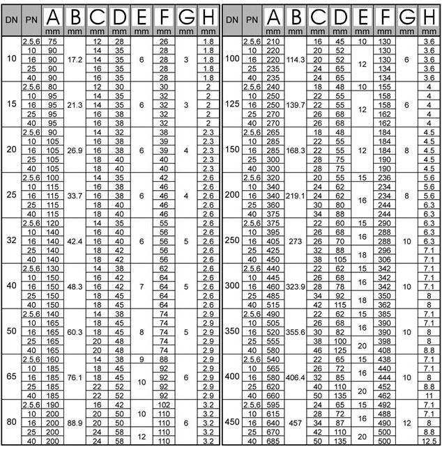BS4504 Welding Neck Flange Dimensions