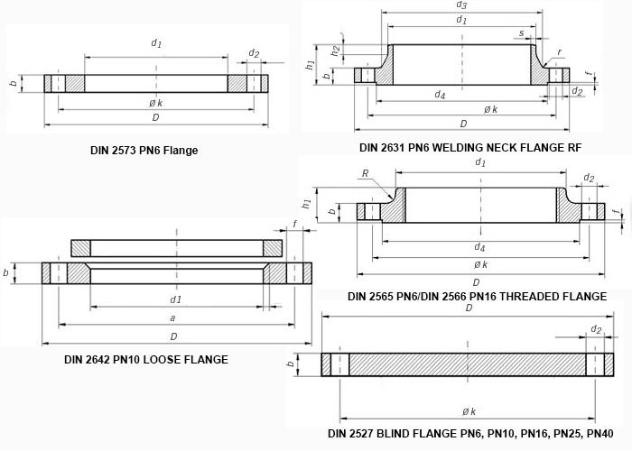DIN Flange Manufacturers, DIN PN40/PN16 Flange, DIN Standard