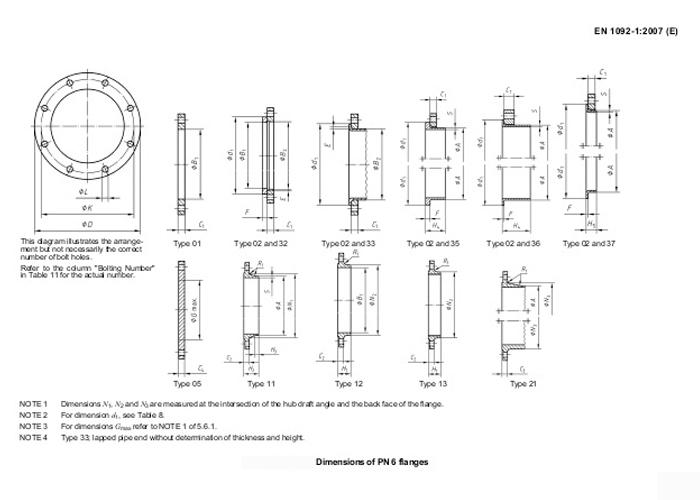 manufacturers of en 1092-1 type 01 flange, pn10/pn16/pn6/pn40, form a/b